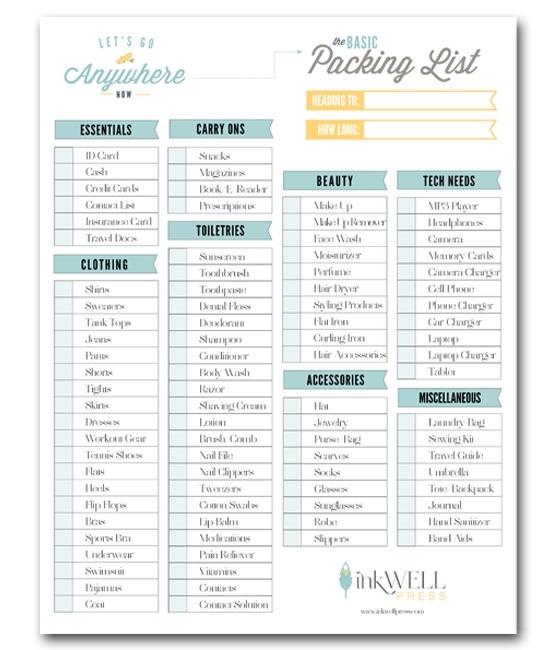 packing list per viaggiare